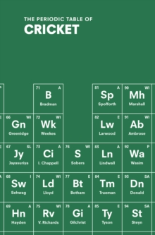 The periodic table of cricket cricket web the periodic table of cricket urtaz Images